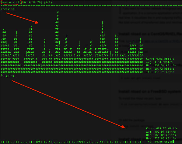 nload-command-linux-unix-screenshot-output