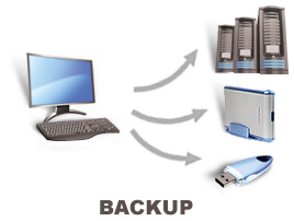 Backup Cartelle su Debian