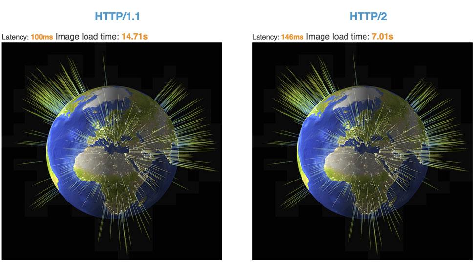 Confronto tra caricamento multiplo tra HTTP/1 e HTTP/2 (multiplexing)