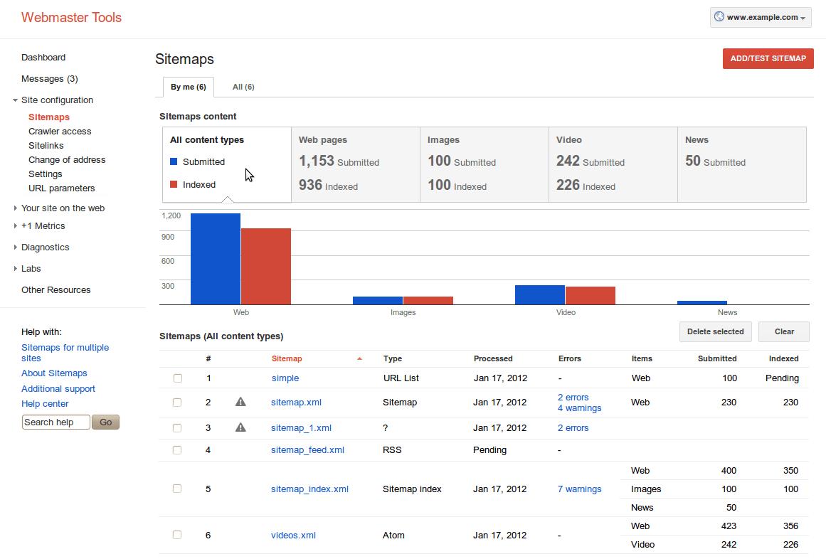 google-webmaster-tools-sitemap