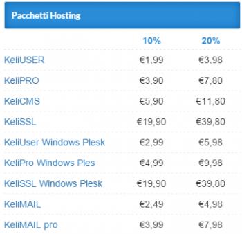 affiliate-web-hosting