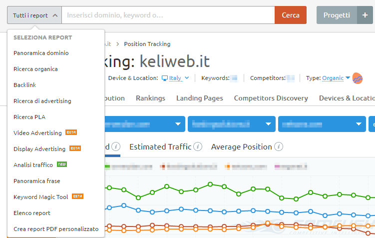 semrush monitoraggio keywords