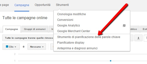 tutorial adwords step 1