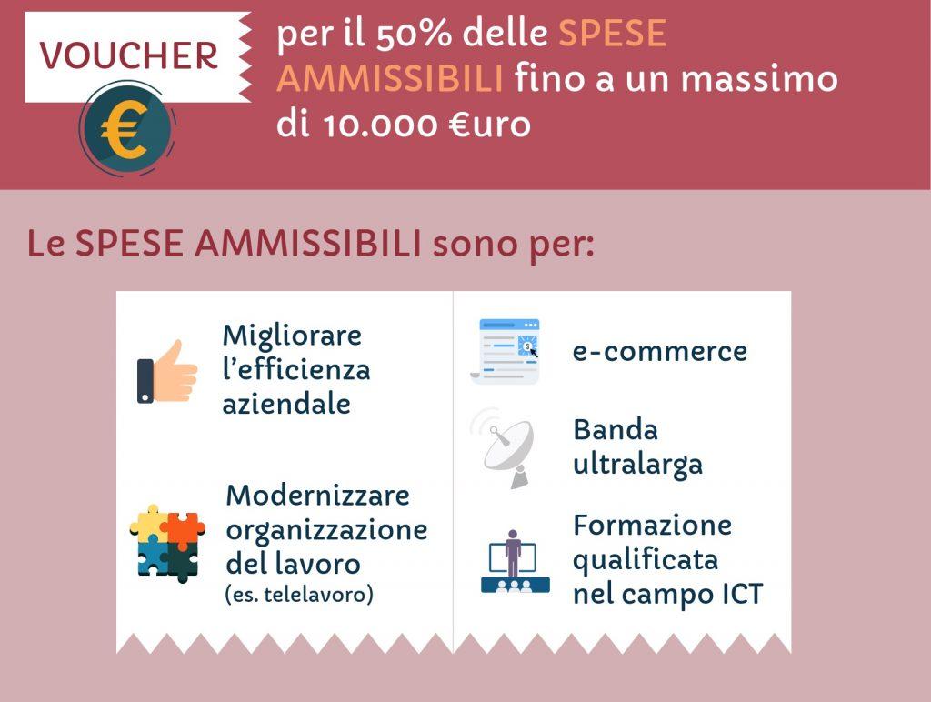 digitalizzazione imprese italiane voucher contributo
